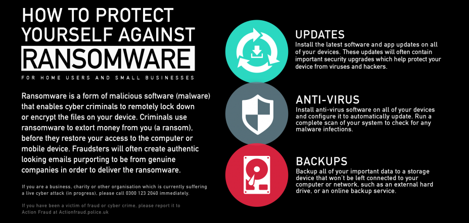 Ransomware Cyber Attack - City of London Alert